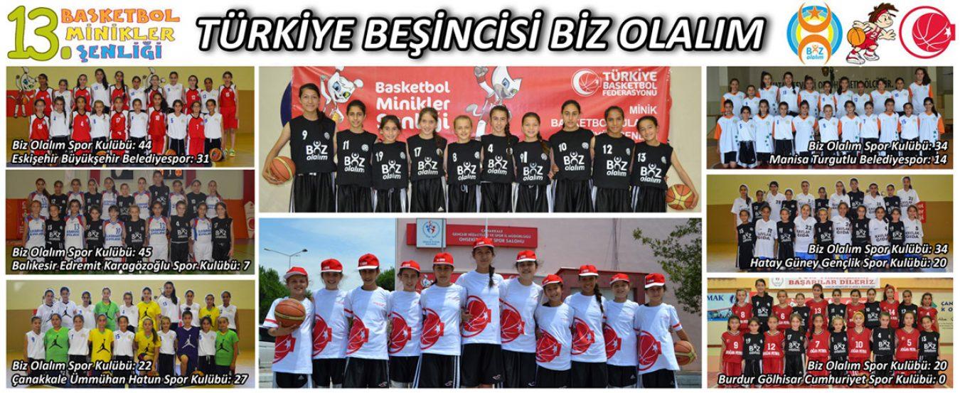 Biz Olalım Spor Kulübü
